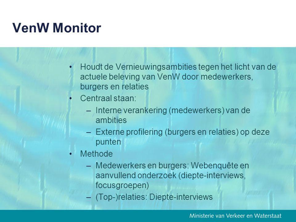 Inhoud presentatie Vernieuwing VenW Interne beeldvorming Vernieuwing VenW Externe beeldvorming Prioriteiten Vernieuwing VenW Implementatie resultaten Van Onderzoek naar Actie  tijd