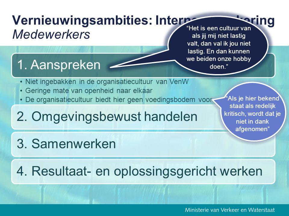 Vernieuwingsambities: Interne verankering Medewerkers 1.