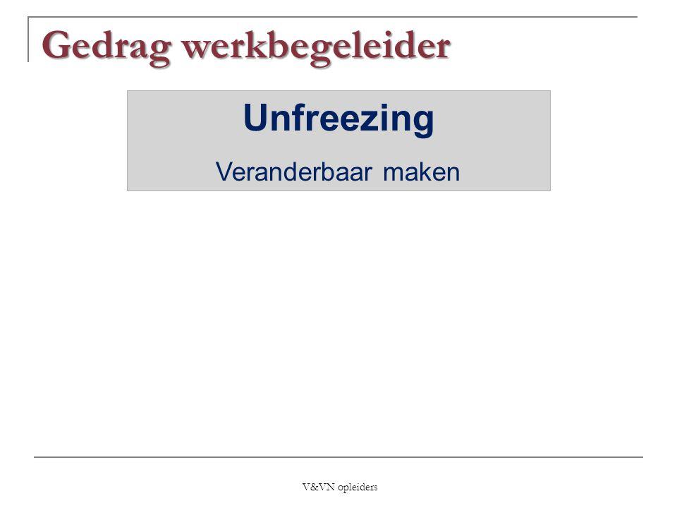 Unfreezing Veranderbaar maken Gedrag werkbegeleider V&VN opleiders