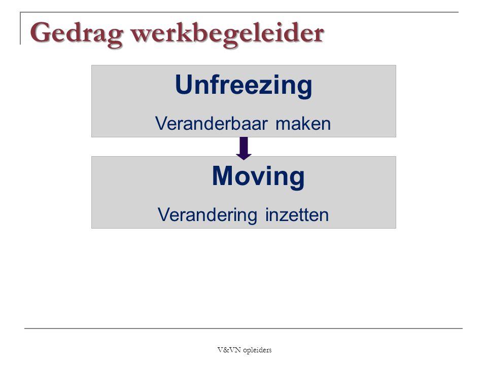 Unfreezing Veranderbaar maken Moving Verandering inzetten Gedrag werkbegeleider V&VN opleiders