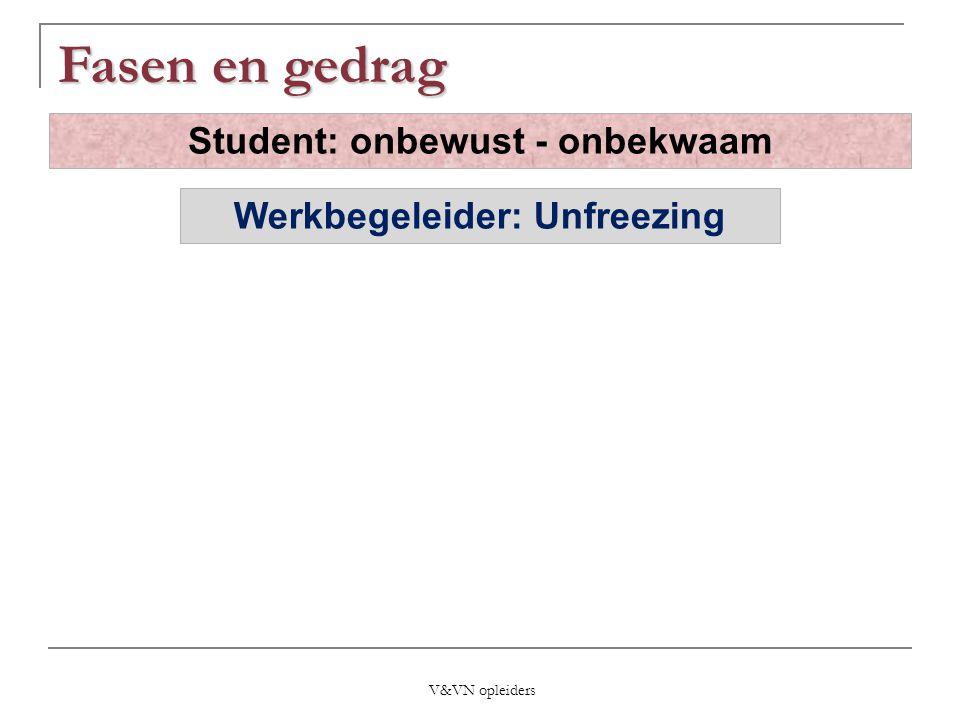 Student: onbewust - onbekwaam Werkbegeleider: Unfreezing V&VN opleiders Fasen en gedrag