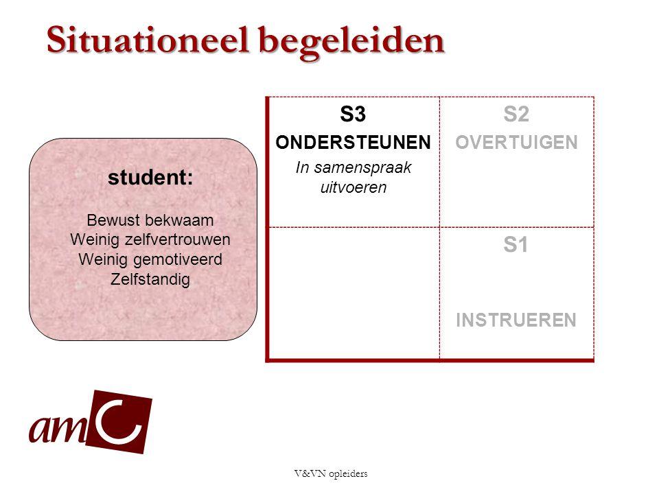 V&VN opleiders student: Bewust bekwaam Weinig zelfvertrouwen Weinig gemotiveerd Zelfstandig S3 ONDERSTEUNEN In samenspraak uitvoeren S2 OVERTUIGEN Uit