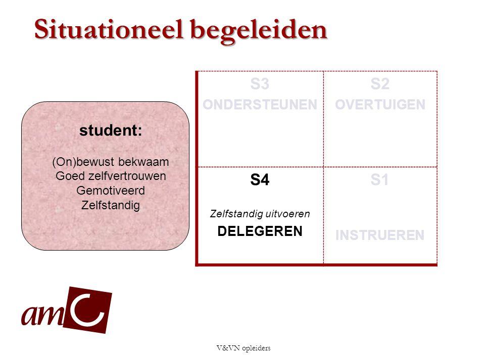 V&VN opleiders student: (On)bewust bekwaam Goed zelfvertrouwen Gemotiveerd Zelfstandig S3 ONDERSTEUNEN Uitvoeren met inspraak S2 OVERTUIGEN Uitvoeren