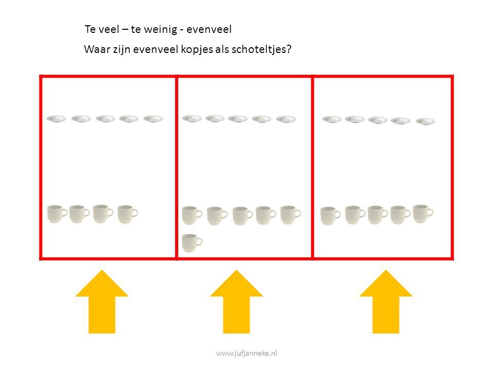 www.jufjanneke.nl Bij elke schotel hoort een kopje, waar is een kopje te weinig? Te veel – te weinig - evenveel