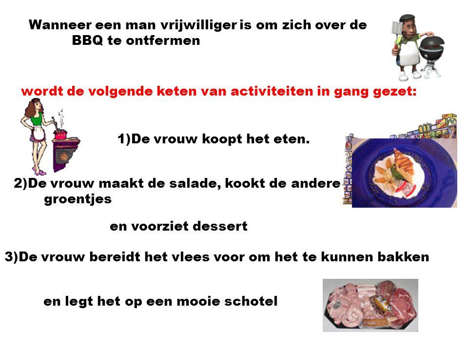Wanneer een man vrijwilliger is om zich over de BBQ te ontfermen wordt de volgende keten van activiteiten in gang gezet: 1)De vrouw koopt het eten.