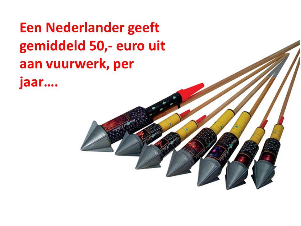 Een Nederlander geeft gemiddeld 50,- euro uit aan vuurwerk, per jaar….