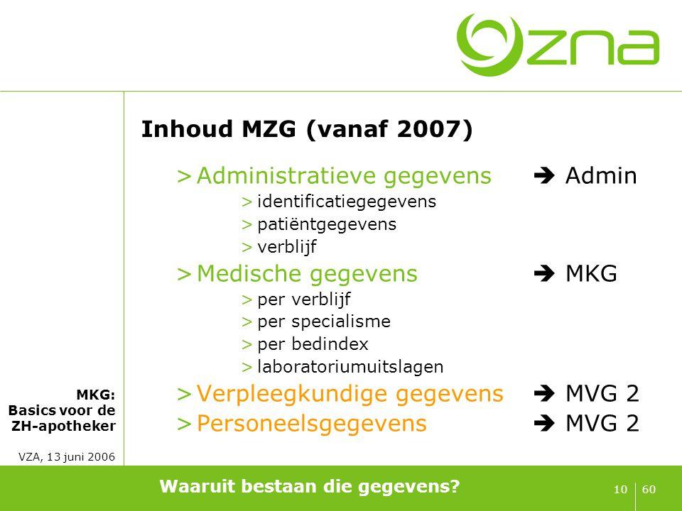 MKG: Basics voor de ZH-apotheker VZA, 13 juni 2006 6010 Inhoud MZG (vanaf 2007) >Administratieve gegevens  Admin >identificatiegegevens >patiëntgegev