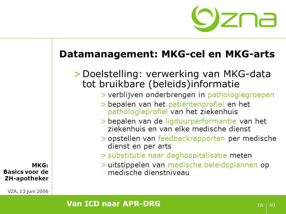 MKG: Basics voor de ZH-apotheker VZA, 13 juni 2006 6016 Datamanagement: MKG-cel en MKG-arts >Doelstelling: verwerking van MKG-data tot bruikbare (bele