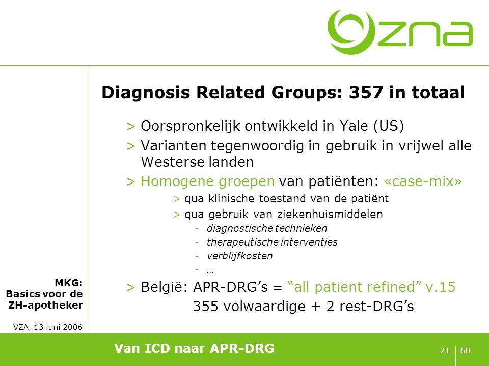 MKG: Basics voor de ZH-apotheker VZA, 13 juni 2006 6021 Diagnosis Related Groups: 357 in totaal >Oorspronkelijk ontwikkeld in Yale (US) >Varianten teg