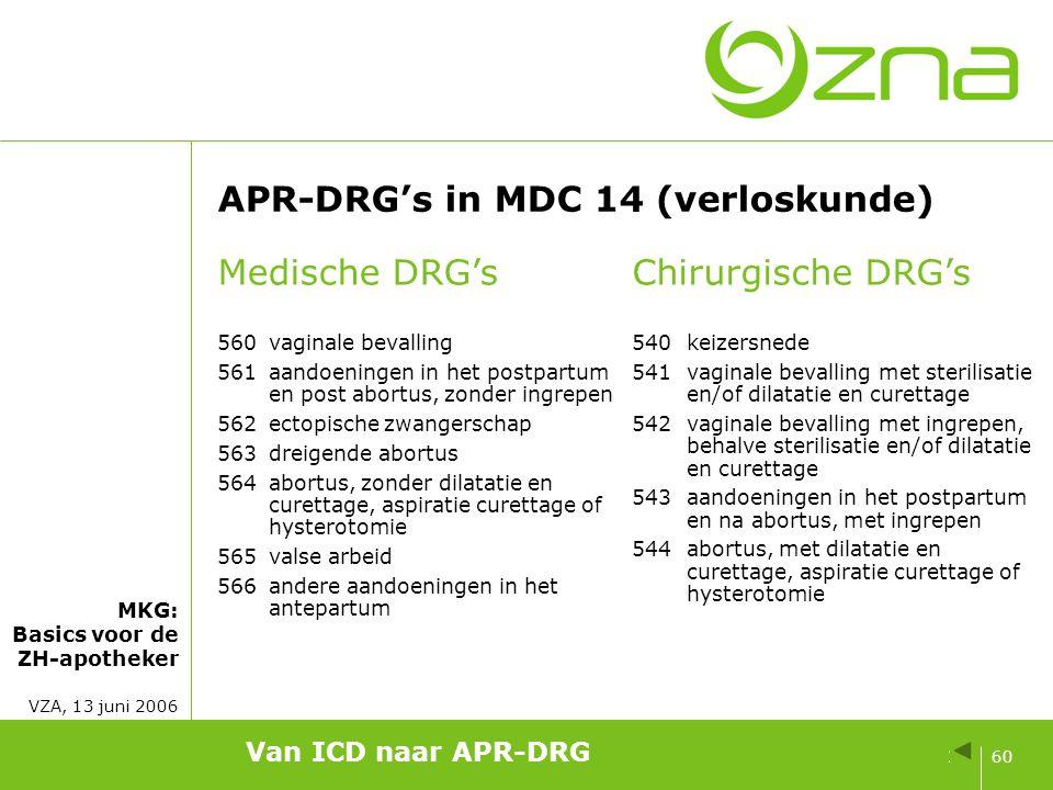MKG: Basics voor de ZH-apotheker VZA, 13 juni 2006 6022 Chirurgische DRG's 540 keizersnede 541 vaginale bevalling met sterilisatie en/of dilatatie en