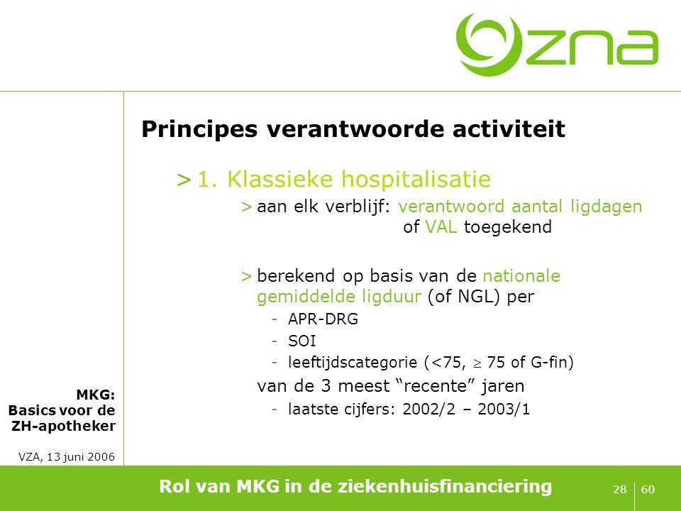 MKG: Basics voor de ZH-apotheker VZA, 13 juni 2006 6028 Principes verantwoorde activiteit >1. Klassieke hospitalisatie >aan elk verblijf: verantwoord