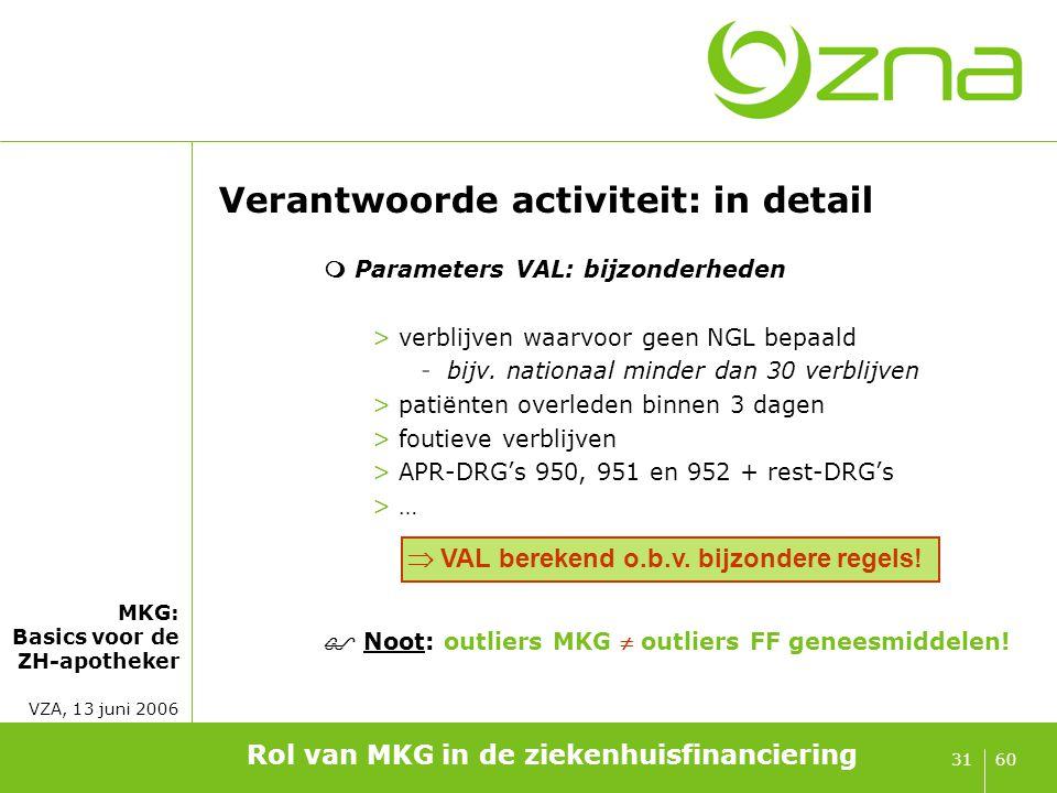 MKG: Basics voor de ZH-apotheker VZA, 13 juni 2006 6031 Verantwoorde activiteit: in detail  Parameters VAL: bijzonderheden >verblijven waarvoor geen