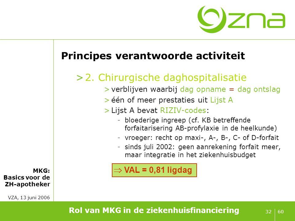 MKG: Basics voor de ZH-apotheker VZA, 13 juni 2006 6032 Principes verantwoorde activiteit >2. Chirurgische daghospitalisatie >verblijven waarbij dag o