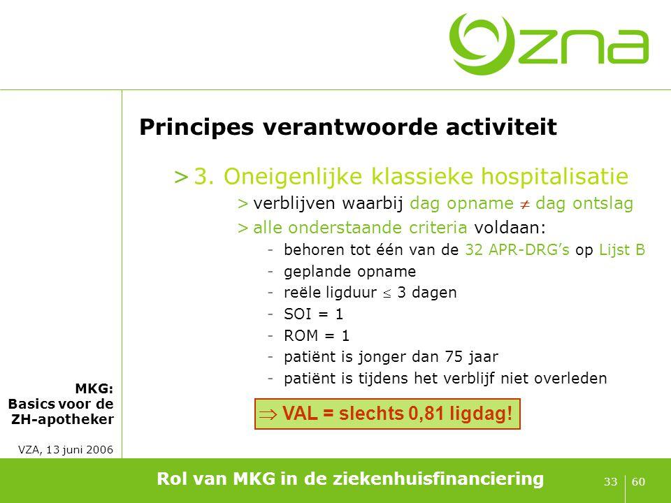 MKG: Basics voor de ZH-apotheker VZA, 13 juni 2006 6033 Principes verantwoorde activiteit >3. Oneigenlijke klassieke hospitalisatie >verblijven waarbi