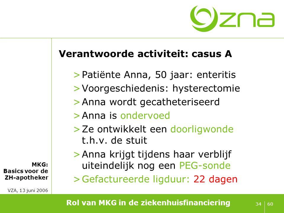 MKG: Basics voor de ZH-apotheker VZA, 13 juni 2006 6034 Verantwoorde activiteit: casus A >Patiënte Anna, 50 jaar: enteritis >Voorgeschiedenis: hystere