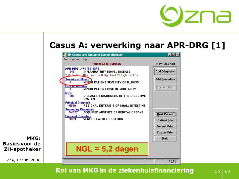 MKG: Basics voor de ZH-apotheker VZA, 13 juni 2006 6035 Casus A: verwerking naar APR-DRG [1] Rol van MKG in de ziekenhuisfinanciering NGL = 5,2 dagen