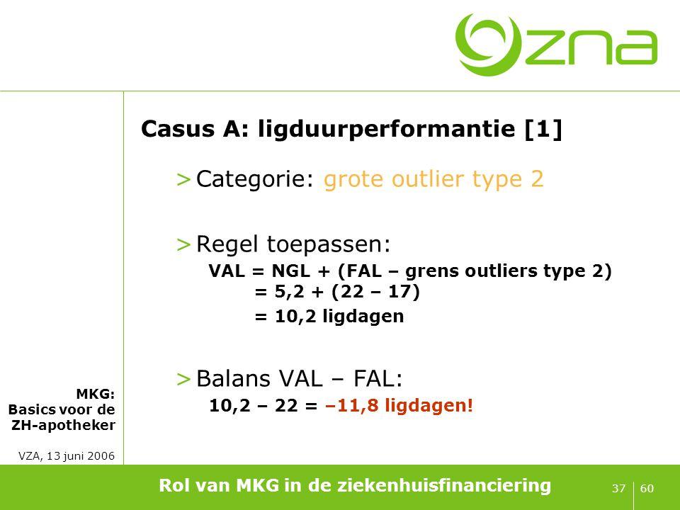 MKG: Basics voor de ZH-apotheker VZA, 13 juni 2006 6037 Casus A: ligduurperformantie [1] >Categorie: grote outlier type 2 >Regel toepassen: VAL = NGL
