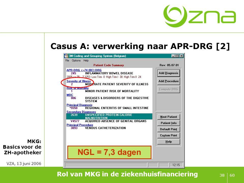 MKG: Basics voor de ZH-apotheker VZA, 13 juni 2006 6038 Casus A: verwerking naar APR-DRG [2] Rol van MKG in de ziekenhuisfinanciering NGL = 7,3 dagen
