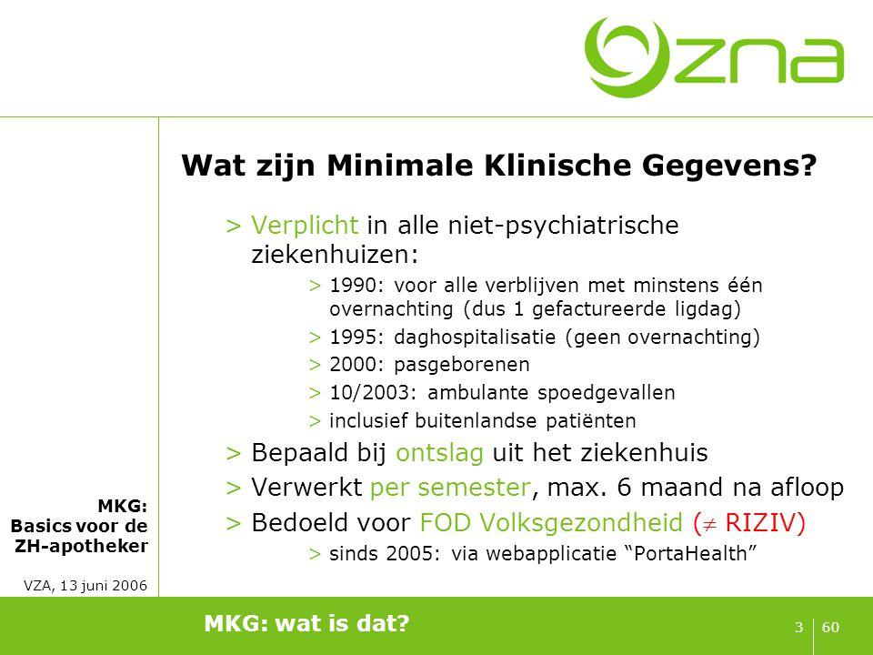 MKG: Basics voor de ZH-apotheker VZA, 13 juni 2006 603 Wat zijn Minimale Klinische Gegevens? >Verplicht in alle niet-psychiatrische ziekenhuizen: >199