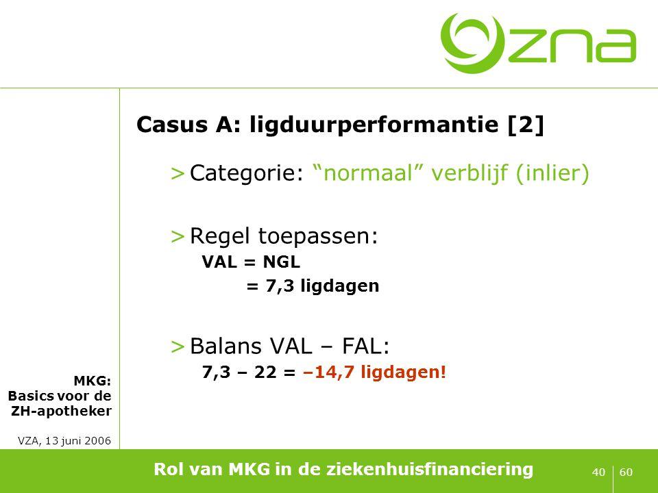 """MKG: Basics voor de ZH-apotheker VZA, 13 juni 2006 6040 Casus A: ligduurperformantie [2] >Categorie: """"normaal"""" verblijf (inlier) >Regel toepassen: VAL"""