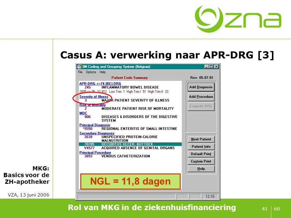 MKG: Basics voor de ZH-apotheker VZA, 13 juni 2006 6041 Casus A: verwerking naar APR-DRG [3] Rol van MKG in de ziekenhuisfinanciering NGL = 11,8 dagen