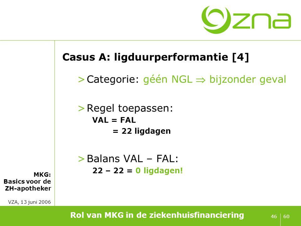 MKG: Basics voor de ZH-apotheker VZA, 13 juni 2006 6046 Casus A: ligduurperformantie [4] >Categorie: géén NGL  bijzonder geval >Regel toepassen: VAL
