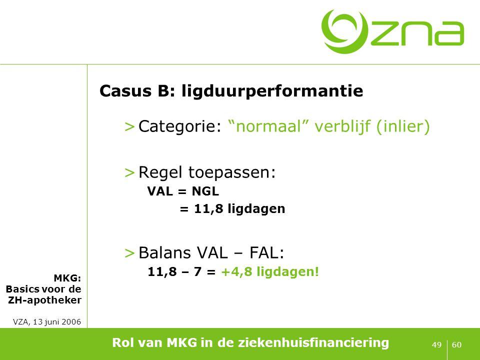 """MKG: Basics voor de ZH-apotheker VZA, 13 juni 2006 6049 Casus B: ligduurperformantie >Categorie: """"normaal"""" verblijf (inlier) >Regel toepassen: VAL = N"""