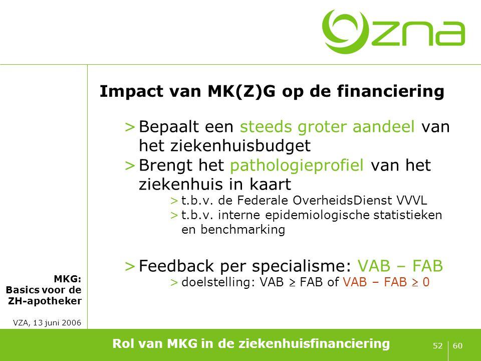 MKG: Basics voor de ZH-apotheker VZA, 13 juni 2006 6052 Impact van MK(Z)G op de financiering >Bepaalt een steeds groter aandeel van het ziekenhuisbudg