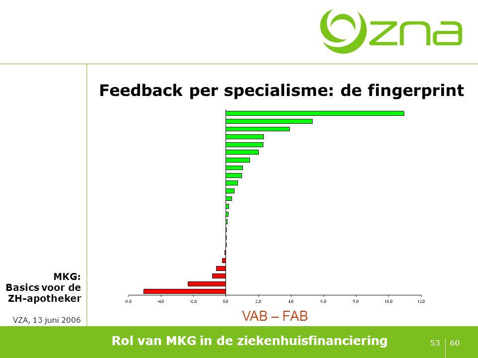 MKG: Basics voor de ZH-apotheker VZA, 13 juni 2006 6053 Rol van MKG in de ziekenhuisfinanciering Feedback per specialisme: de fingerprint VAB – FAB
