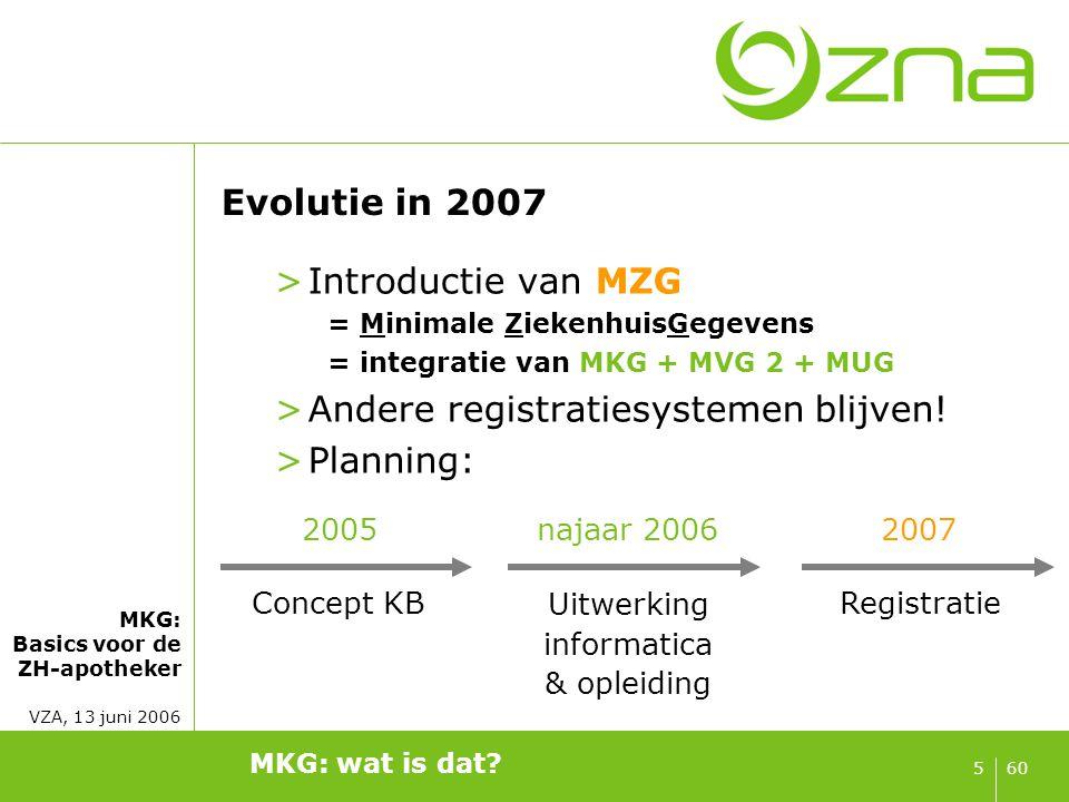 MKG: Basics voor de ZH-apotheker VZA, 13 juni 2006 605 Evolutie in 2007 >Introductie van MZG = Minimale ZiekenhuisGegevens = integratie van MKG + MVG