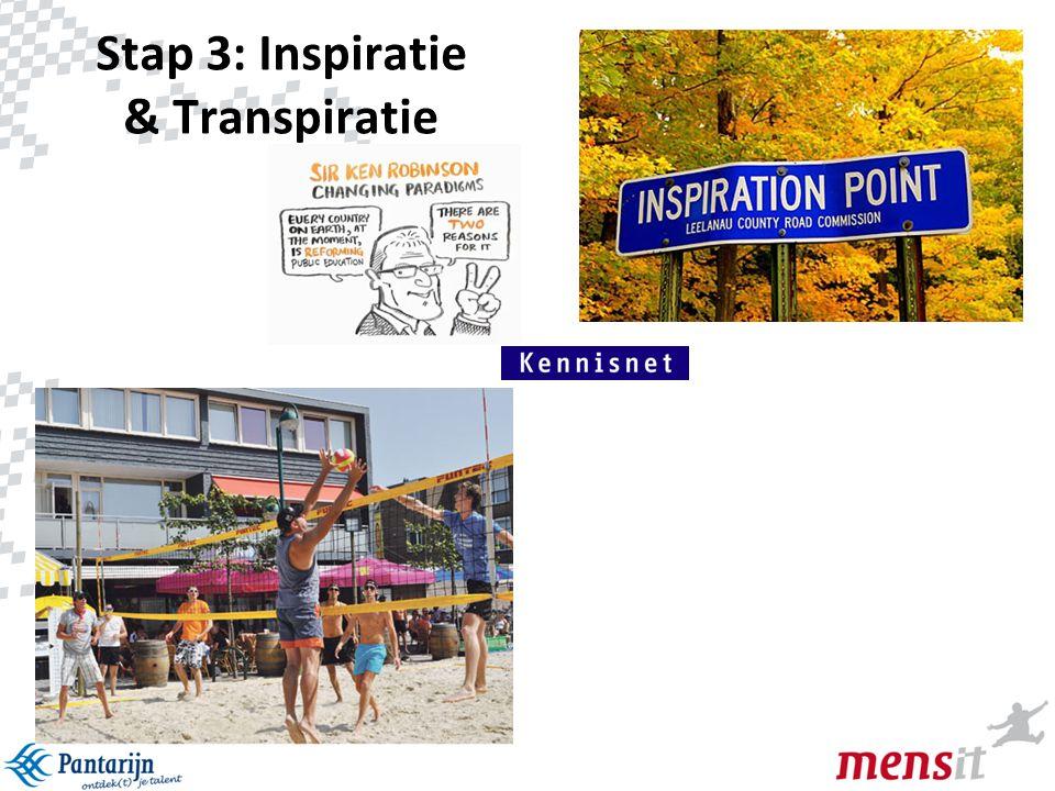 3 Stap 3: Inspiratie & Transpiratie
