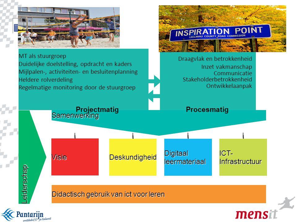 5 Transpiratie: structuur & inhoud Doelstellingen o.b.v.