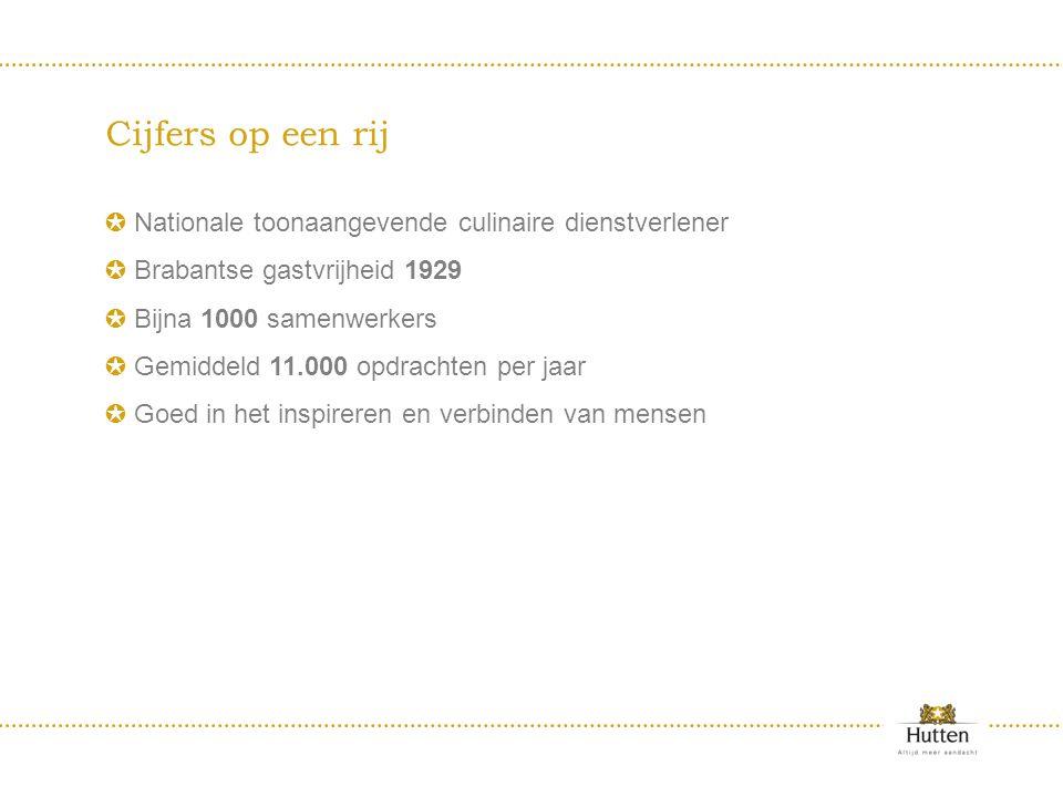 Cijfers op een rij ✪ Nationale toonaangevende culinaire dienstverlener ✪ Brabantse gastvrijheid 1929 ✪ Bijna 1000 samenwerkers ✪ Gemiddeld 11.000 opdr