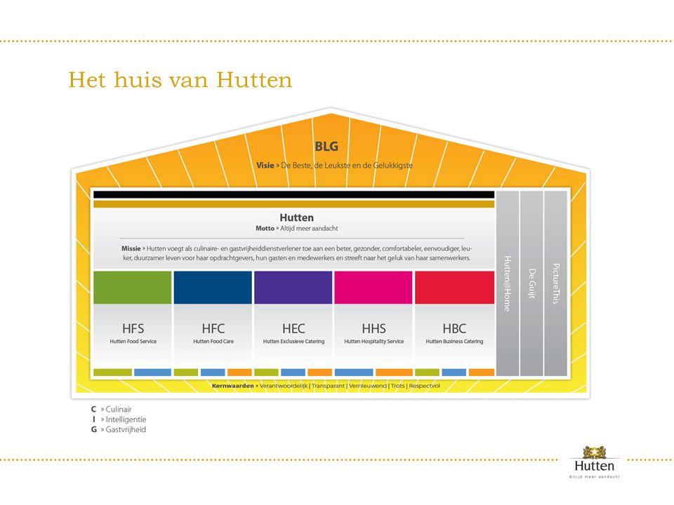 Het huis van Hutten