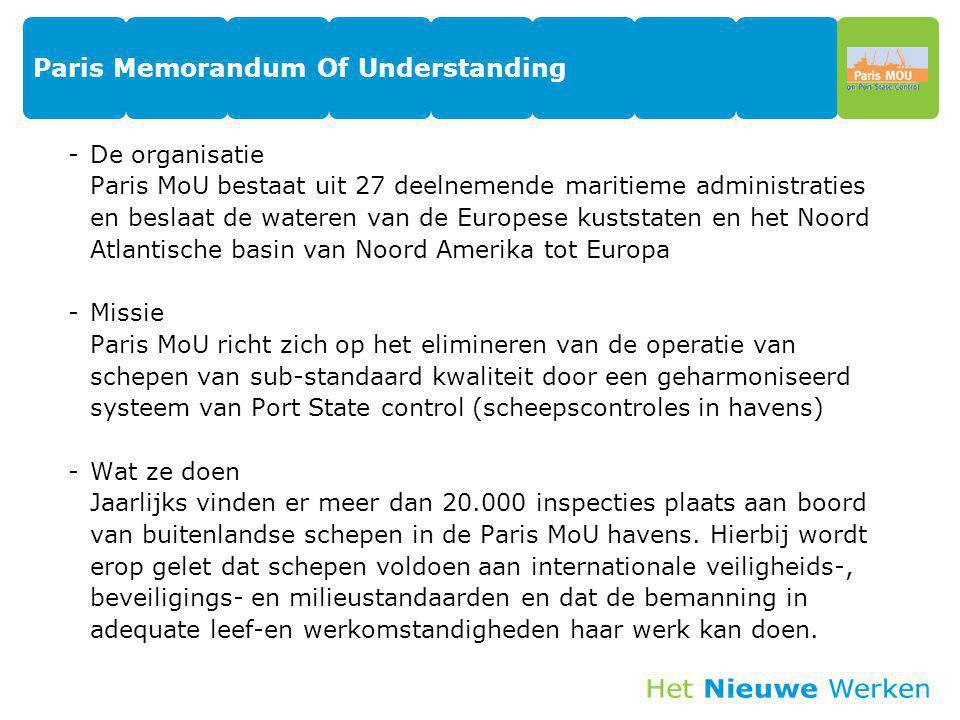 Paris Memorandum Of Understanding -De organisatie Paris MoU bestaat uit 27 deelnemende maritieme administraties en beslaat de wateren van de Europese