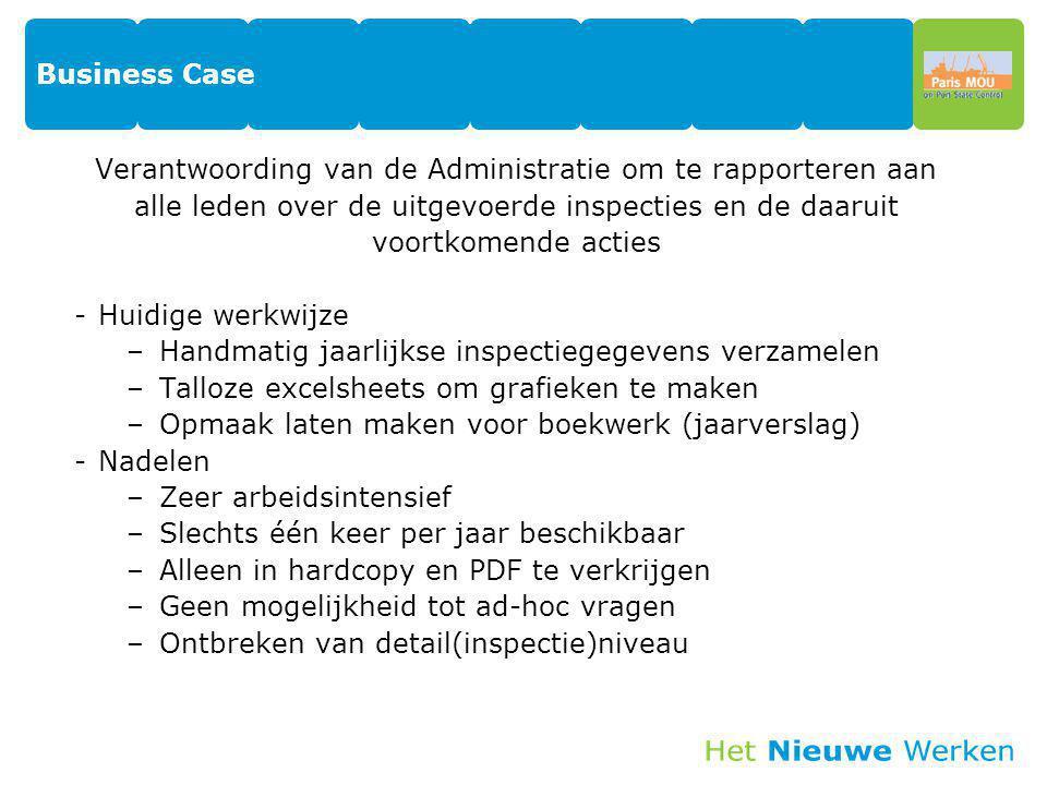 Business Case Verantwoording van de Administratie om te rapporteren aan alle leden over de uitgevoerde inspecties en de daaruit voortkomende acties -H