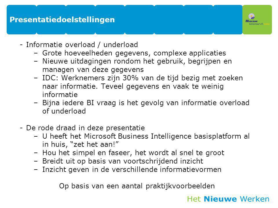Presentatiedoelstellingen -Informatie overload / underload –Grote hoeveelheden gegevens, complexe applicaties –Nieuwe uitdagingen rondom het gebruik,