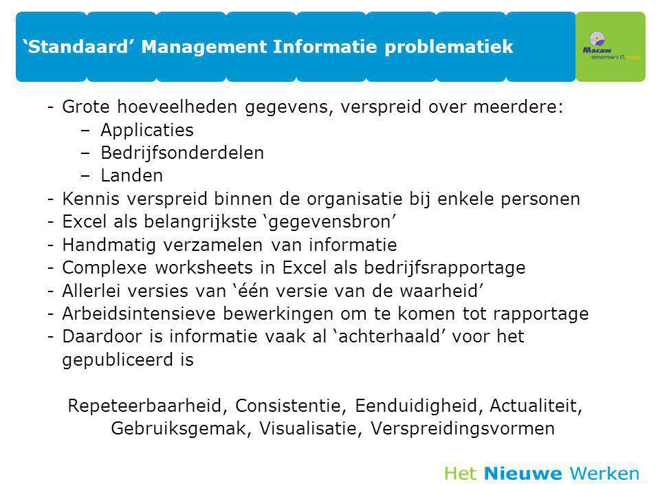 'Standaard' Management Informatie problematiek -Grote hoeveelheden gegevens, verspreid over meerdere: –Applicaties –Bedrijfsonderdelen –Landen -Kennis