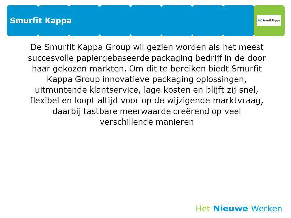 Smurfit Kappa De Smurfit Kappa Group wil gezien worden als het meest succesvolle papiergebaseerde packaging bedrijf in de door haar gekozen markten. O