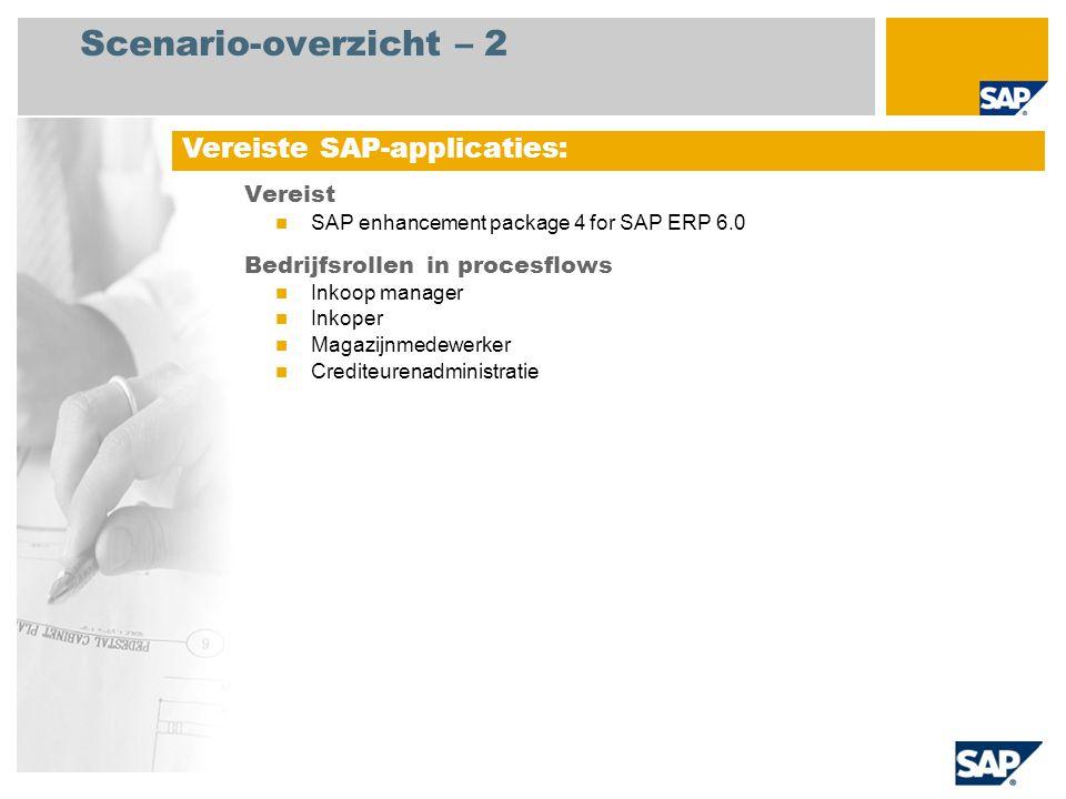Scenario-overzicht – 2 Vereist SAP enhancement package 4 for SAP ERP 6.0 Bedrijfsrollen in procesflows Inkoop manager Inkoper Magazijnmedewerker Credi