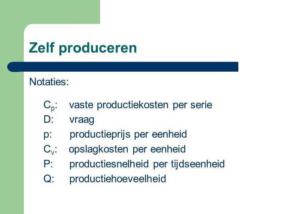 Zelf produceren Notaties: C p : vaste productiekosten per serie D: vraag p: productieprijs per eenheid C v : opslagkosten per eenheid P: productiesnel