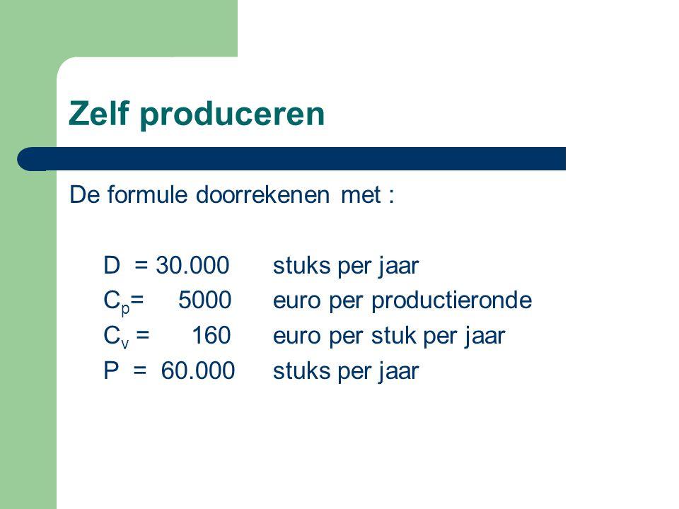 Zelf produceren De formule doorrekenen met : D = 30.000 stuks per jaar C p = 5000 euro per productieronde C v = 160 euro per stuk per jaar P = 60.000
