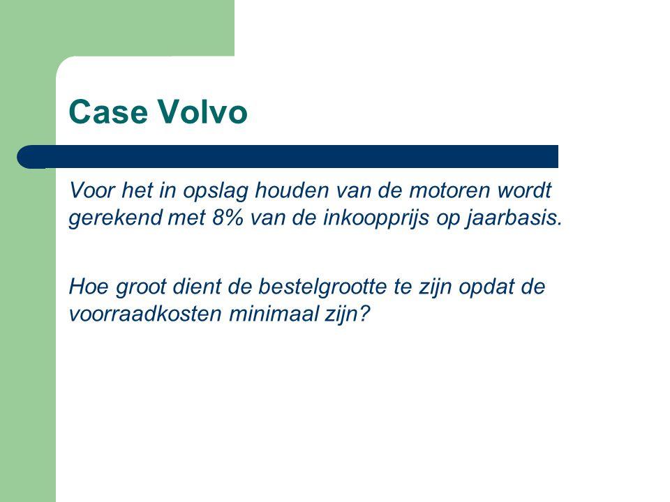 Case Volvo Voor het in opslag houden van de motoren wordt gerekend met 8% van de inkoopprijs op jaarbasis. Hoe groot dient de bestelgrootte te zijn op