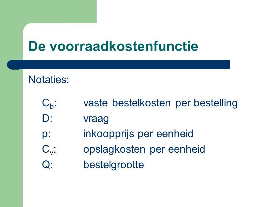 De voorraadkostenfunctie Notaties: C b : vaste bestelkosten per bestelling D: vraag p: inkoopprijs per eenheid C v : opslagkosten per eenheid Q: beste