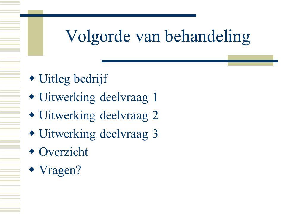 Volgorde van behandeling  Uitleg bedrijf  Uitwerking deelvraag 1  Uitwerking deelvraag 2  Uitwerking deelvraag 3  Overzicht  Vragen?