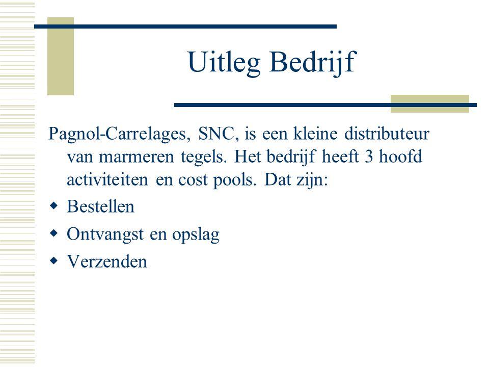 Uitleg Bedrijf Pagnol-Carrelages, SNC, is een kleine distributeur van marmeren tegels. Het bedrijf heeft 3 hoofd activiteiten en cost pools. Dat zijn: