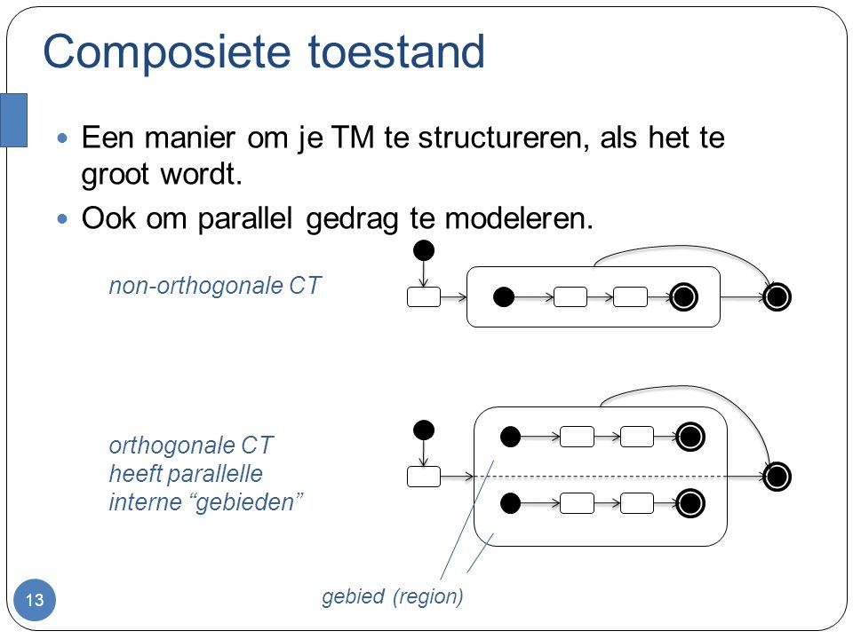 Composiete toestand Een manier om je TM te structureren, als het te groot wordt. Ook om parallel gedrag te modeleren. 13 non-orthogonale CT orthogonal