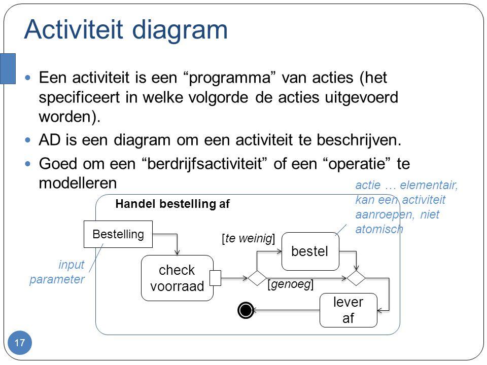 """Activiteit diagram Een activiteit is een """"programma"""" van acties (het specificeert in welke volgorde de acties uitgevoerd worden). AD is een diagram om"""