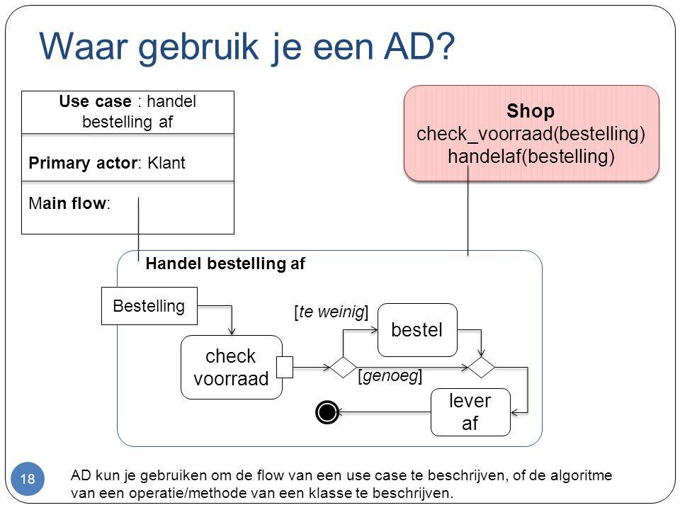 Waar gebruik je een AD? 18 Use case : handel bestelling af Primary actor: Klant Main flow: Shop check_voorraad(bestelling) handelaf(bestelling) Shop c