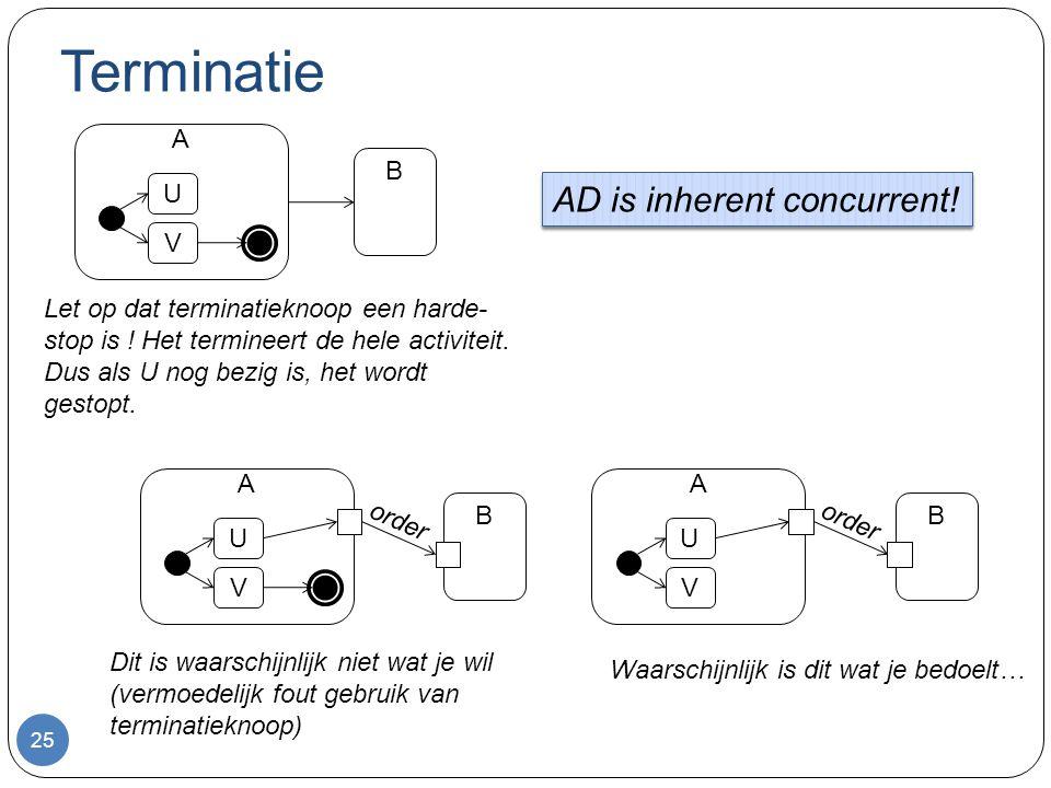 Terminatie 25 U V A B U V A B Let op dat terminatieknoop een harde- stop is ! Het termineert de hele activiteit. Dus als U nog bezig is, het wordt ges